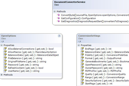 Muhimbi - PDF Converter Services - Server based PDF SDK